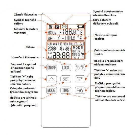 Termostat IQ-RemoteTemp